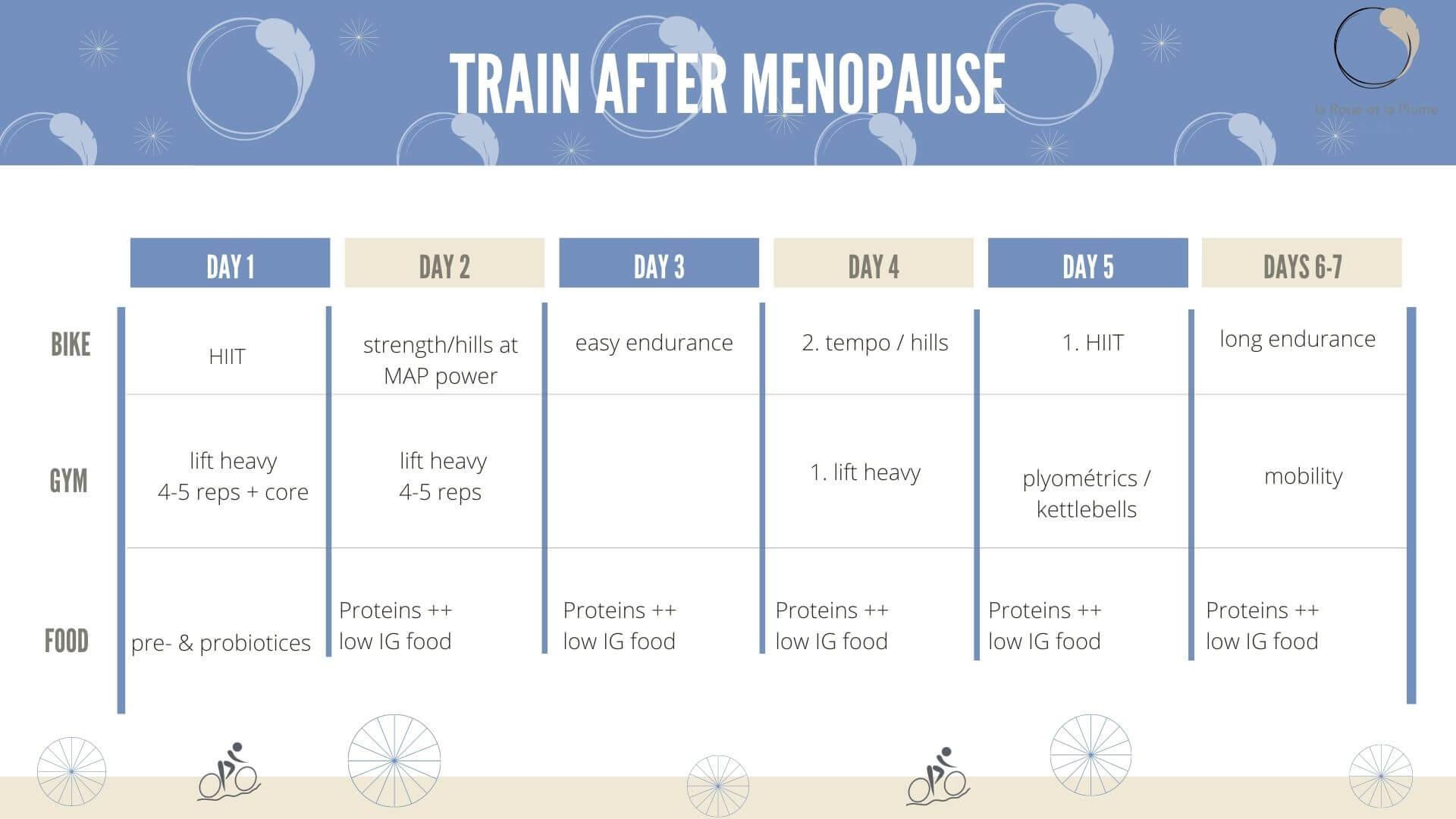 menopause training schedul
